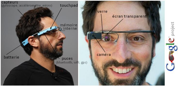 lunette-google