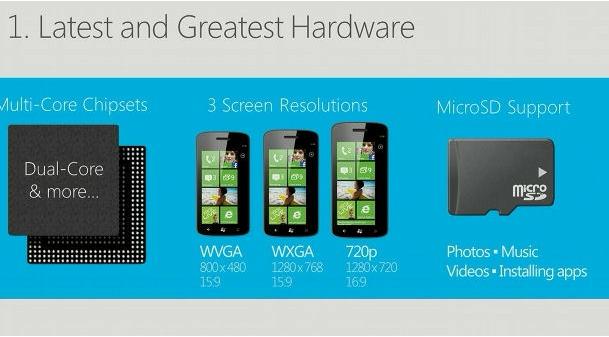 Meilleure gestion du Hardware