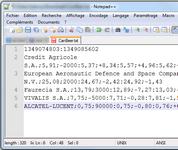 Fichier de sauvegarde des données
